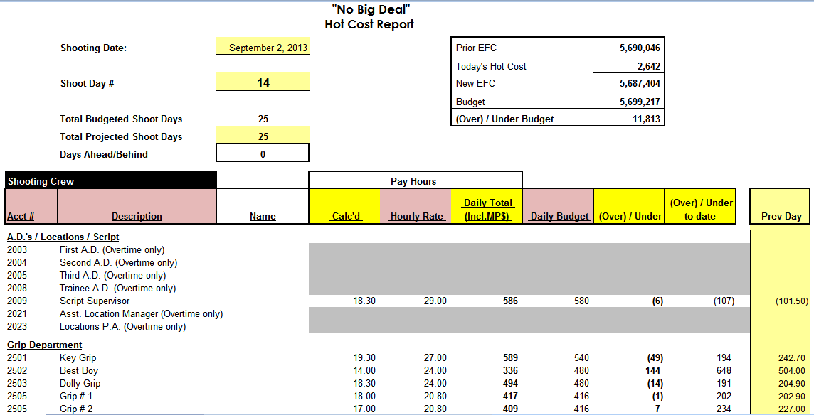 budgets excel template